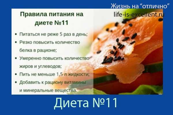 туберкулёз, питание при туберкулёзе, диета №11, примерное однодневное меню на неделю для больного туберкулёзом лёгких, ассортимент блюд для диеты №11, рекомендуемые блюда и продукты для диеты №11, химический состав диеты №11, характеристика диеты №11, целевое назначение диеты №11